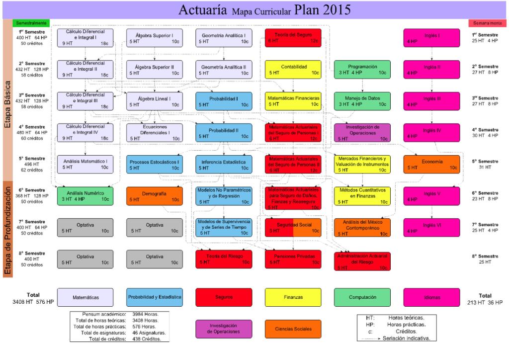 Plan2015